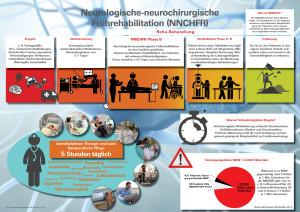 Infografik_NNCHFR